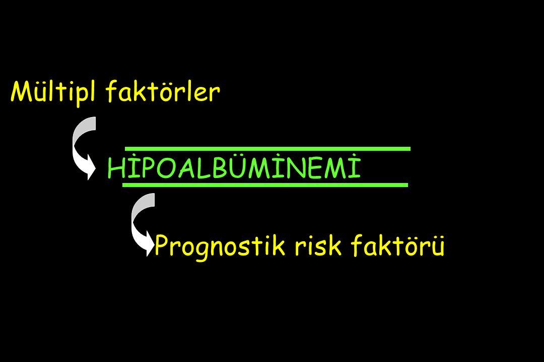 Mültipl faktörler HİPOALBÜMİNEMİ Prognostik risk faktörü