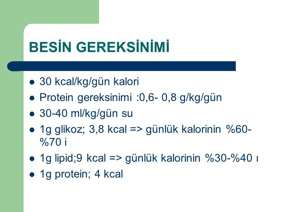 BESİN GEREKSİNİMİ 30 kcal/kg/gün kalori