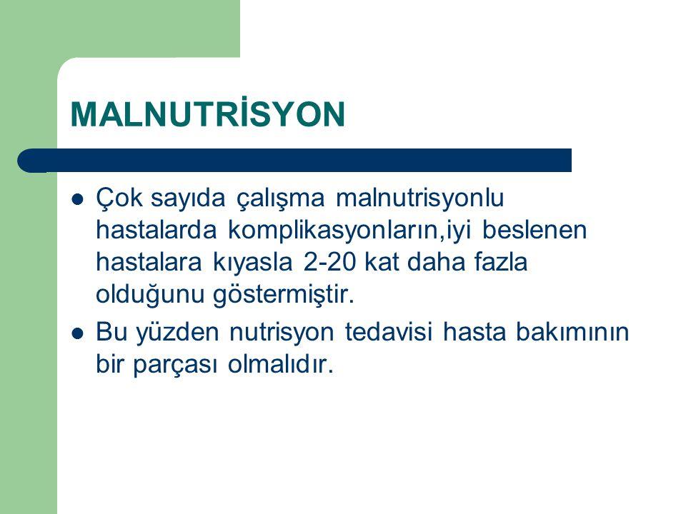 MALNUTRİSYON Çok sayıda çalışma malnutrisyonlu hastalarda komplikasyonların,iyi beslenen hastalara kıyasla 2-20 kat daha fazla olduğunu göstermiştir.