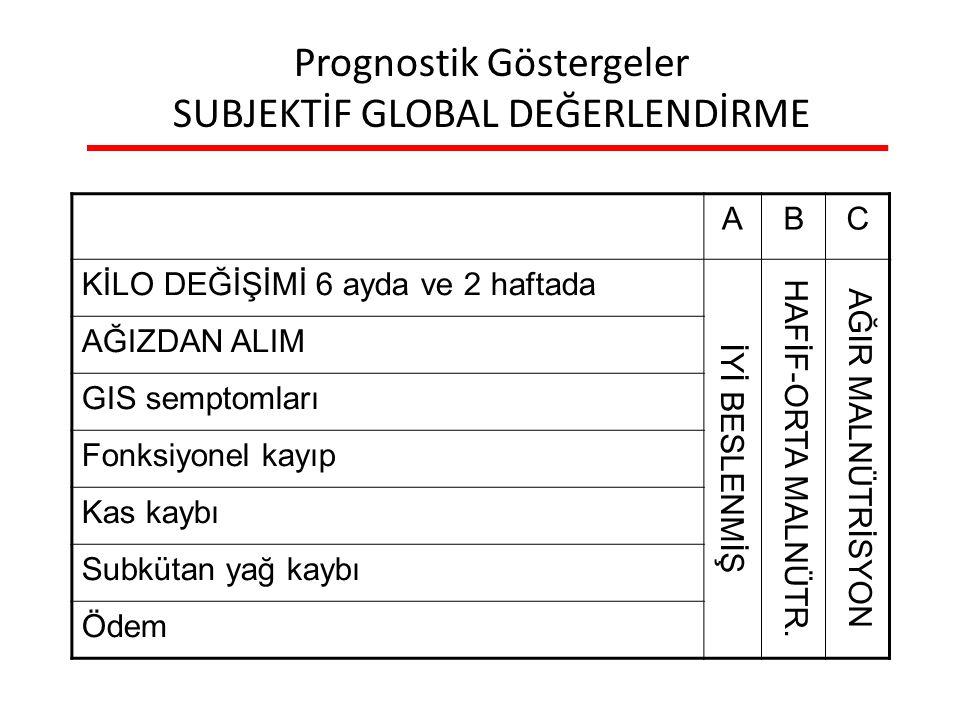 Prognostik Göstergeler SUBJEKTİF GLOBAL DEĞERLENDİRME
