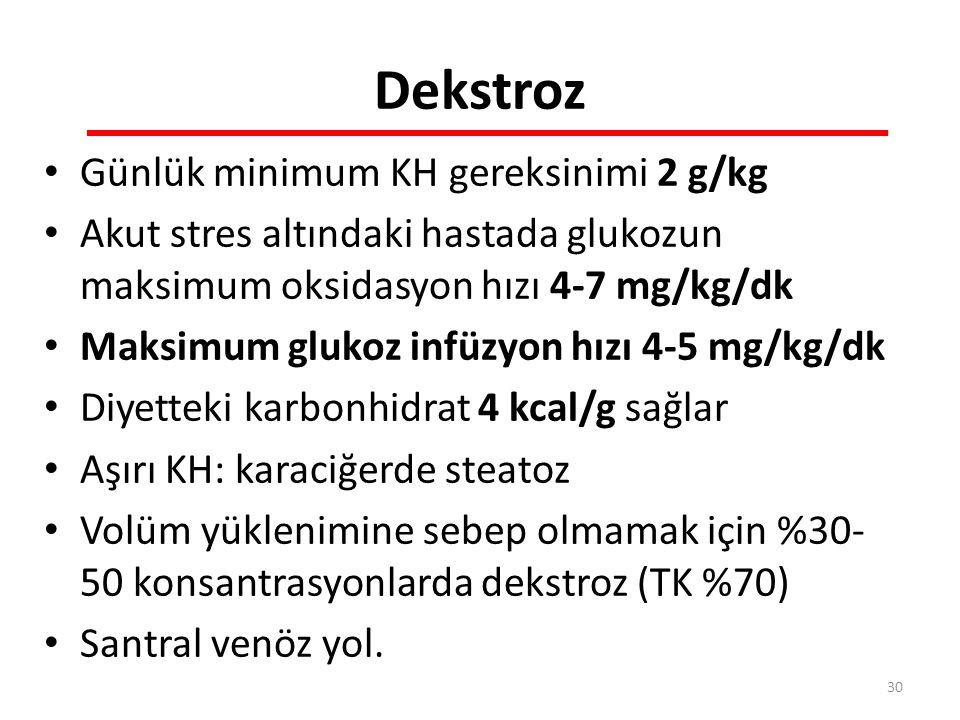 Dekstroz Günlük minimum KH gereksinimi 2 g/kg