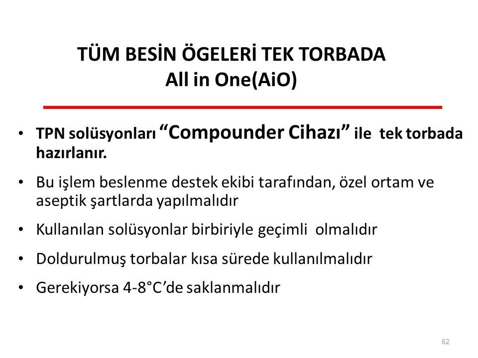 TÜM BESİN ÖGELERİ TEK TORBADA All in One(AiO)