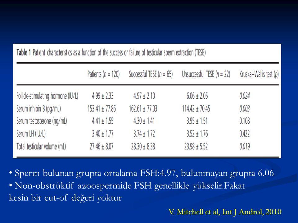 Sperm bulunan grupta ortalama FSH:4.97, bulunmayan grupta 6.06