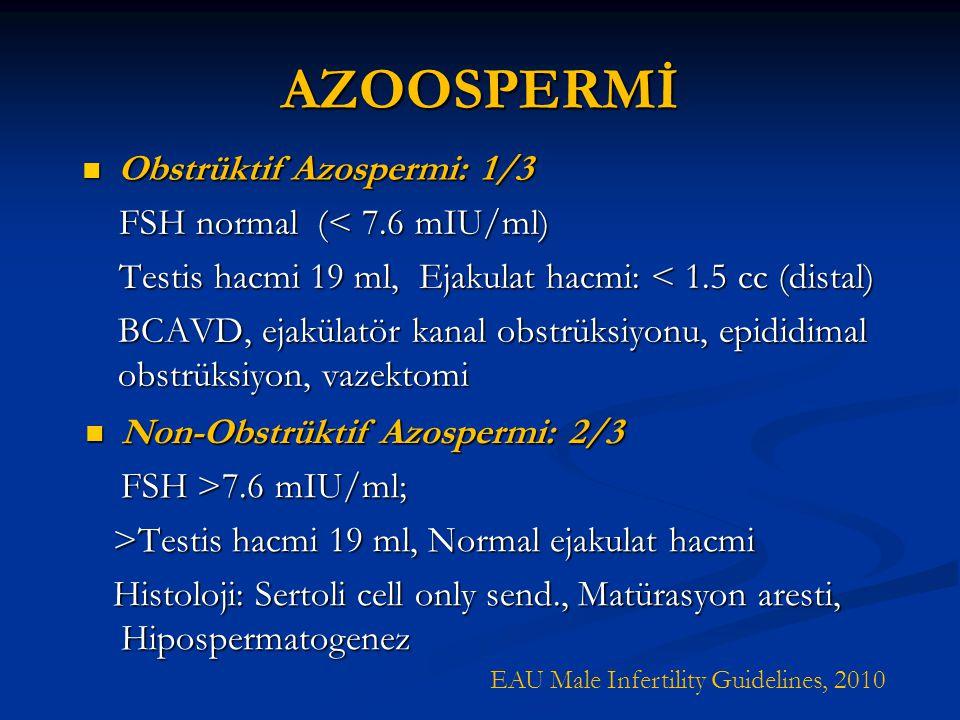 AZOOSPERMİ Obstrüktif Azospermi: 1/3 FSH normal (< 7.6 mIU/ml)