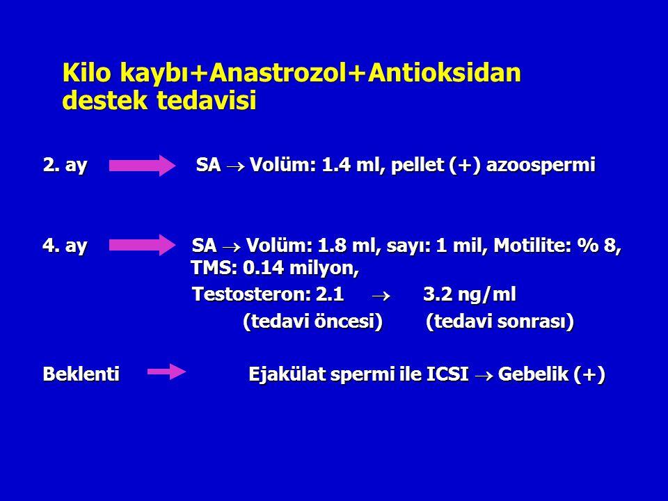 Kilo kaybı+Anastrozol+Antioksidan destek tedavisi