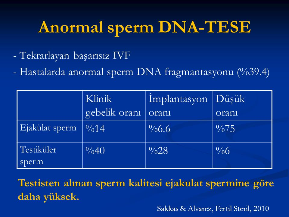 Anormal sperm DNA-TESE