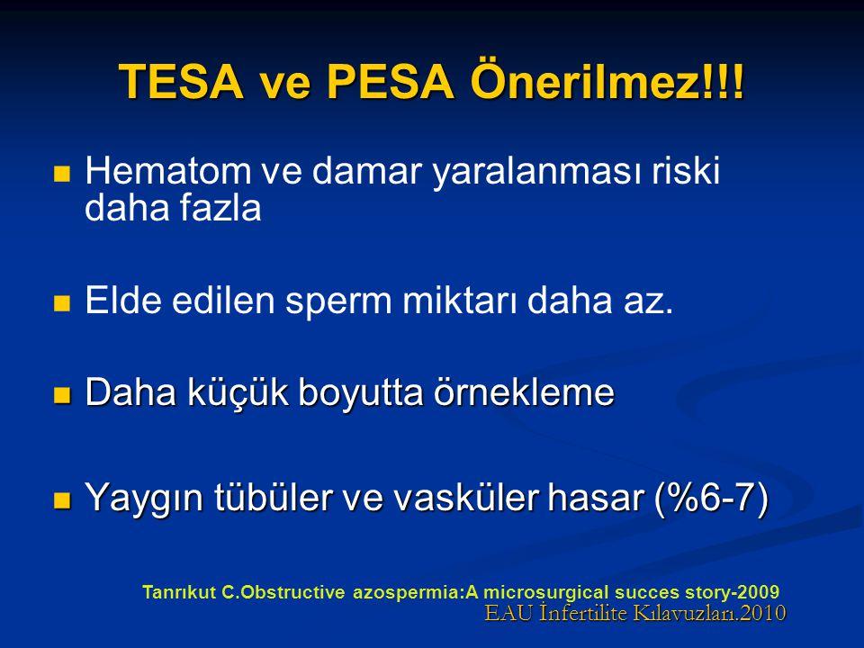 TESA ve PESA Önerilmez!!! Hematom ve damar yaralanması riski daha fazla. Elde edilen sperm miktarı daha az.