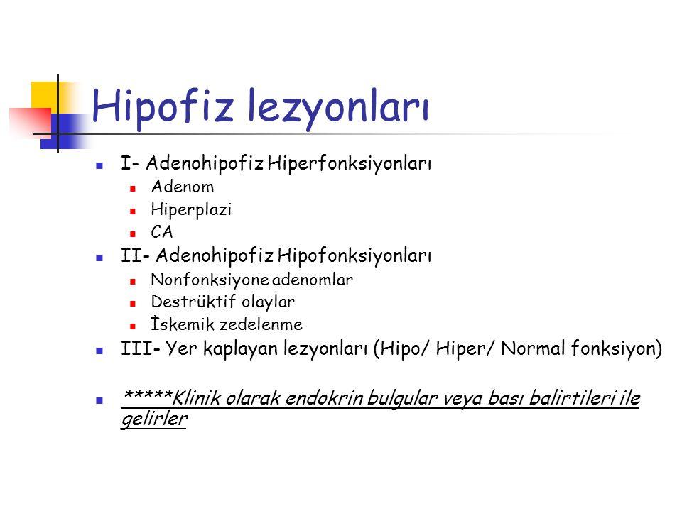 Hipofiz lezyonları I- Adenohipofiz Hiperfonksiyonları