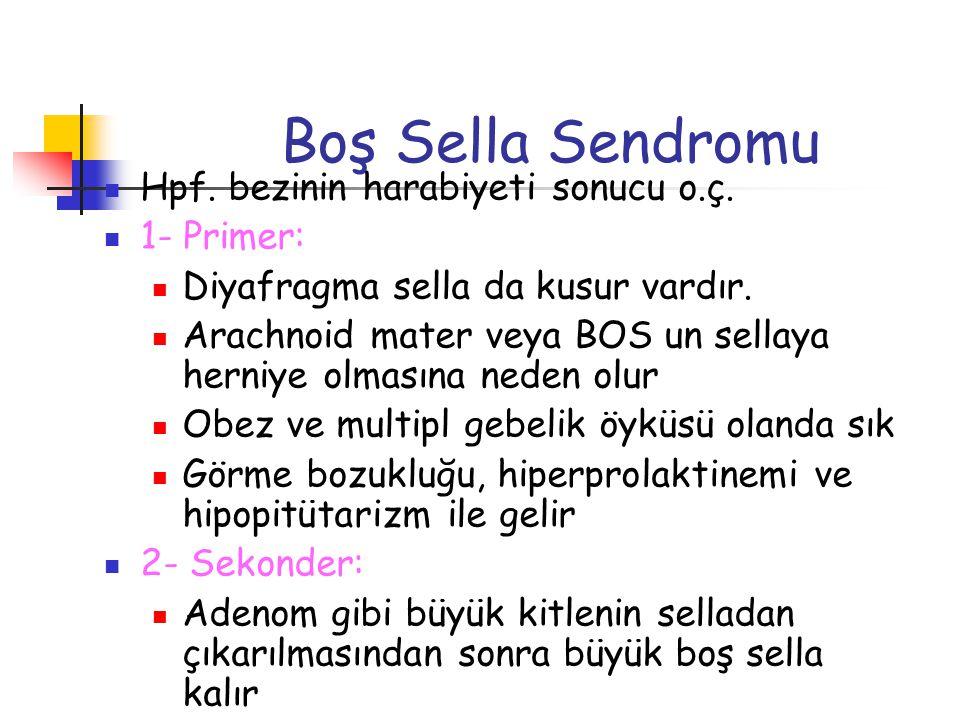 Boş Sella Sendromu Hpf. bezinin harabiyeti sonucu o.ç. 1- Primer: