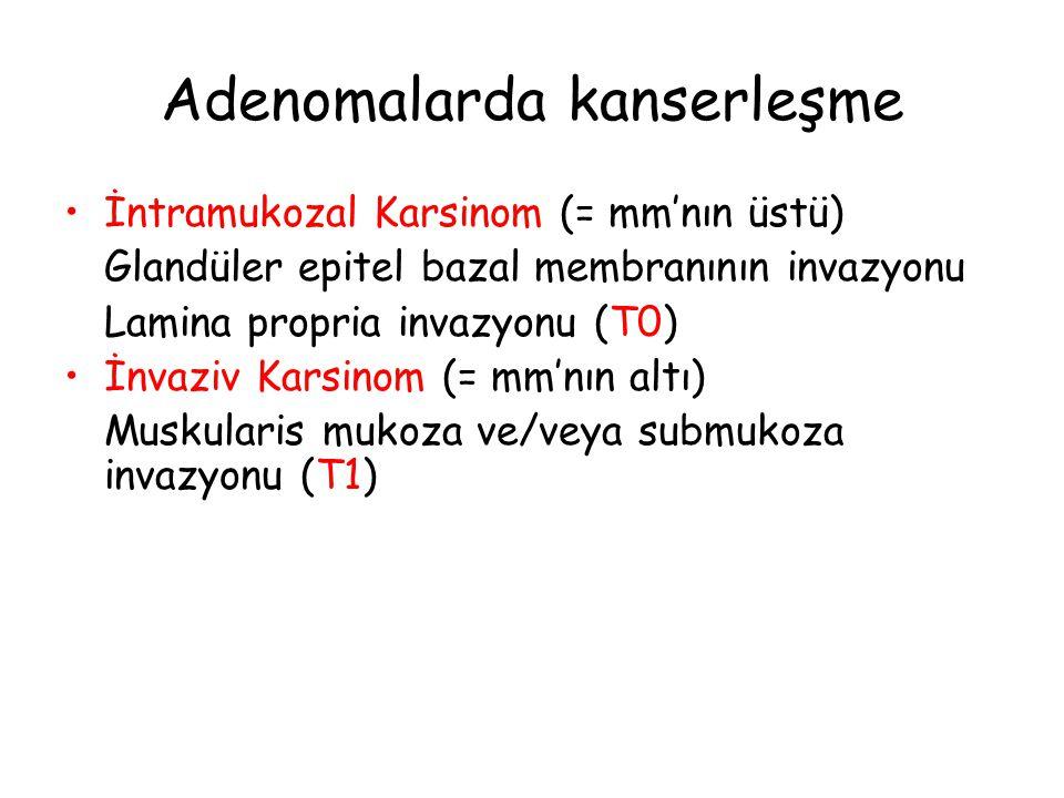 Adenomalarda kanserleşme
