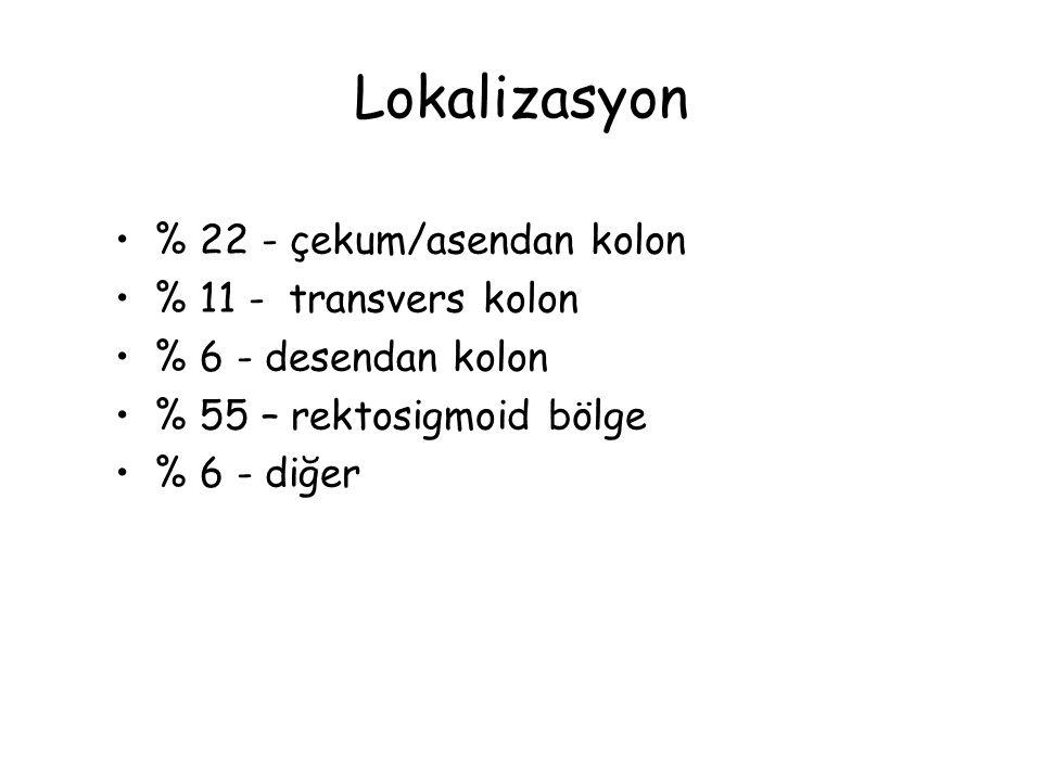 Lokalizasyon % 22 - çekum/asendan kolon % 11 - transvers kolon