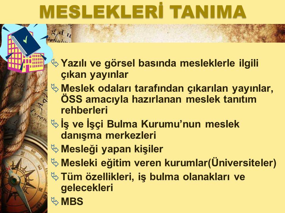 MESLEKLERİ TANIMA Yazılı ve görsel basında mesleklerle ilgili çıkan yayınlar.