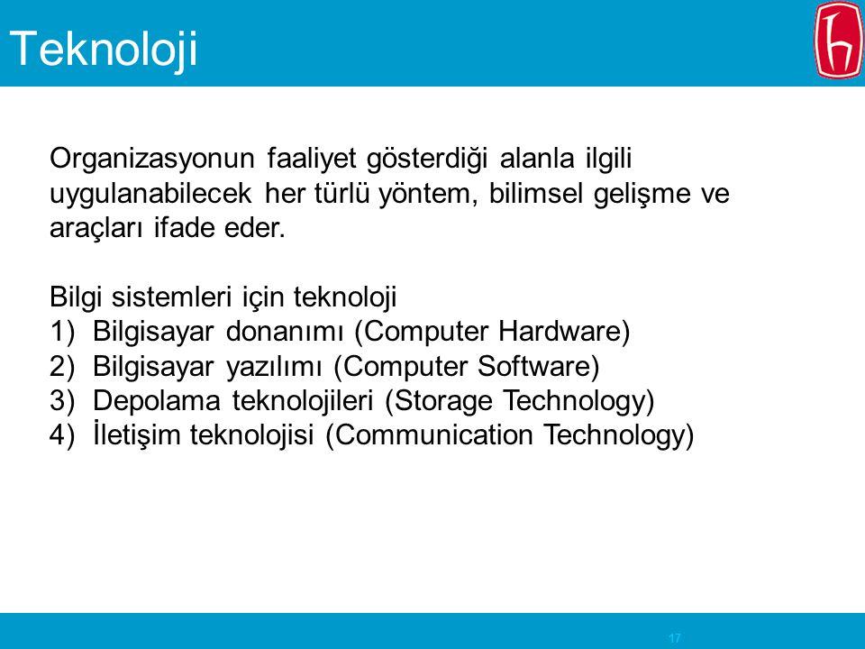 Teknoloji Organizasyonun faaliyet gösterdiği alanla ilgili uygulanabilecek her türlü yöntem, bilimsel gelişme ve araçları ifade eder.