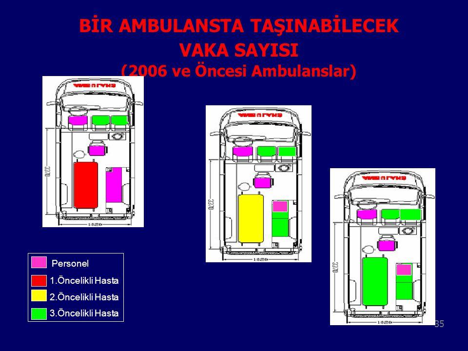 BİR AMBULANSTA TAŞINABİLECEK VAKA SAYISI (2006 ve Öncesi Ambulanslar)