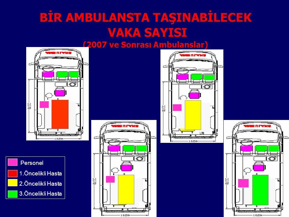 BİR AMBULANSTA TAŞINABİLECEK VAKA SAYISI (2007 ve Sonrası Ambulanslar)