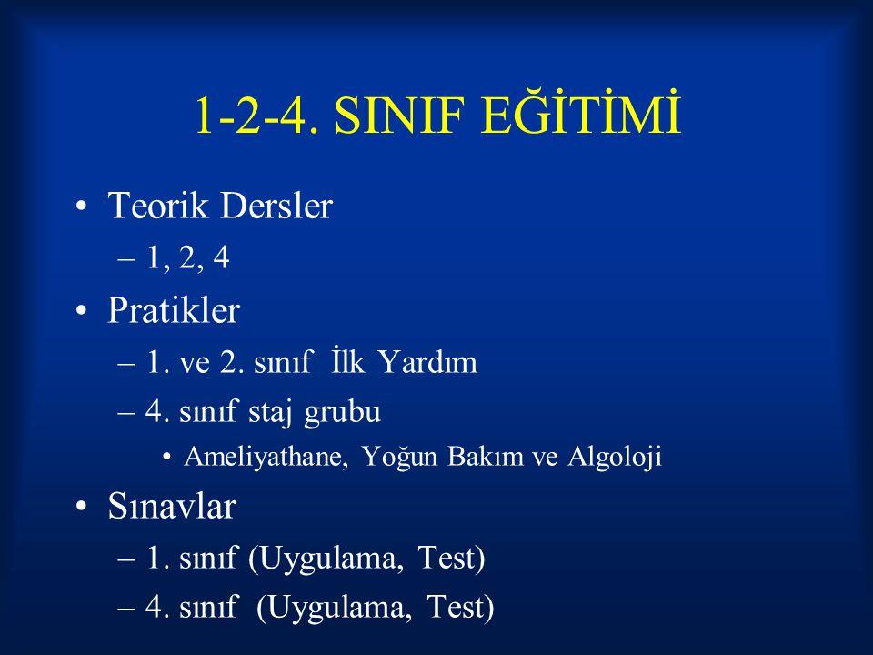 1-2-4. SINIF EĞİTİMİ Teorik Dersler Pratikler Sınavlar 1, 2, 4