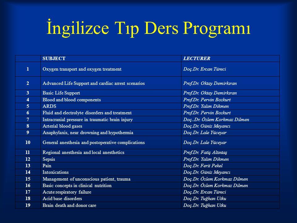 İngilizce Tıp Ders Programı
