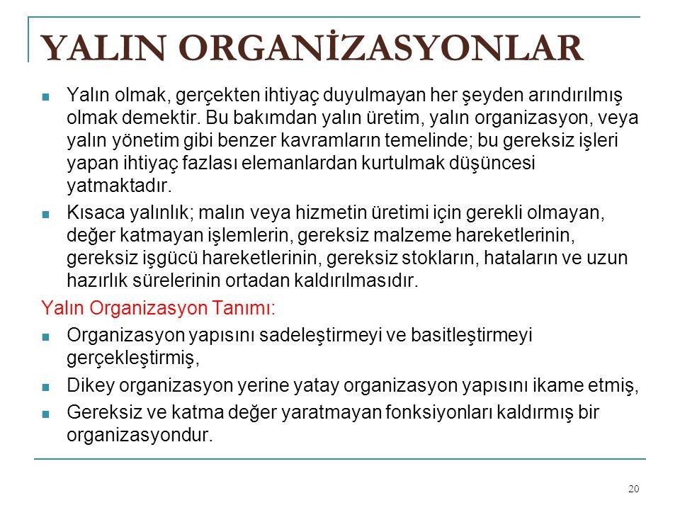 YALIN ORGANİZASYONLAR