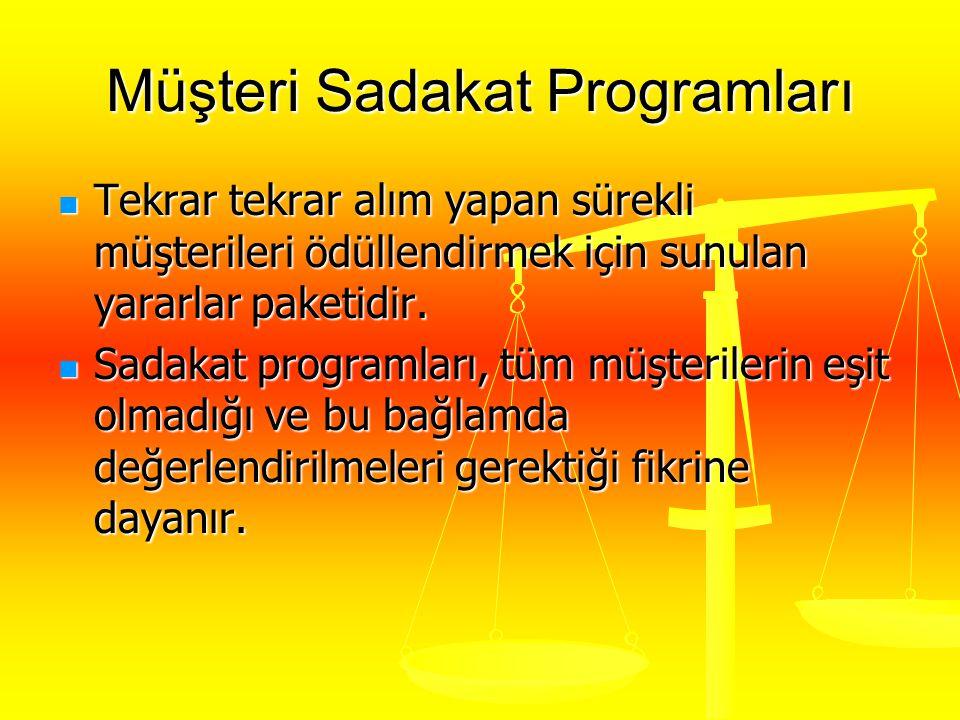 Müşteri Sadakat Programları