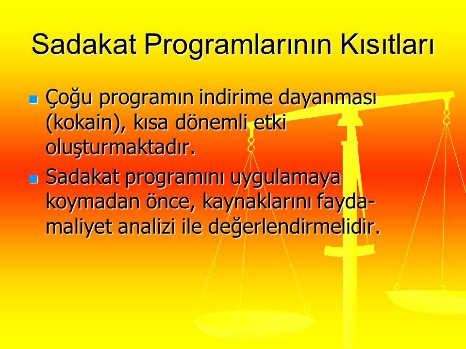 Sadakat Programlarının Kısıtları