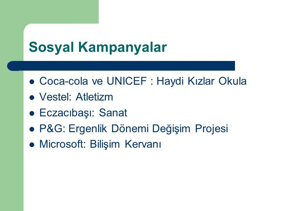 Sosyal Kampanyalar Coca-cola ve UNICEF : Haydi Kızlar Okula