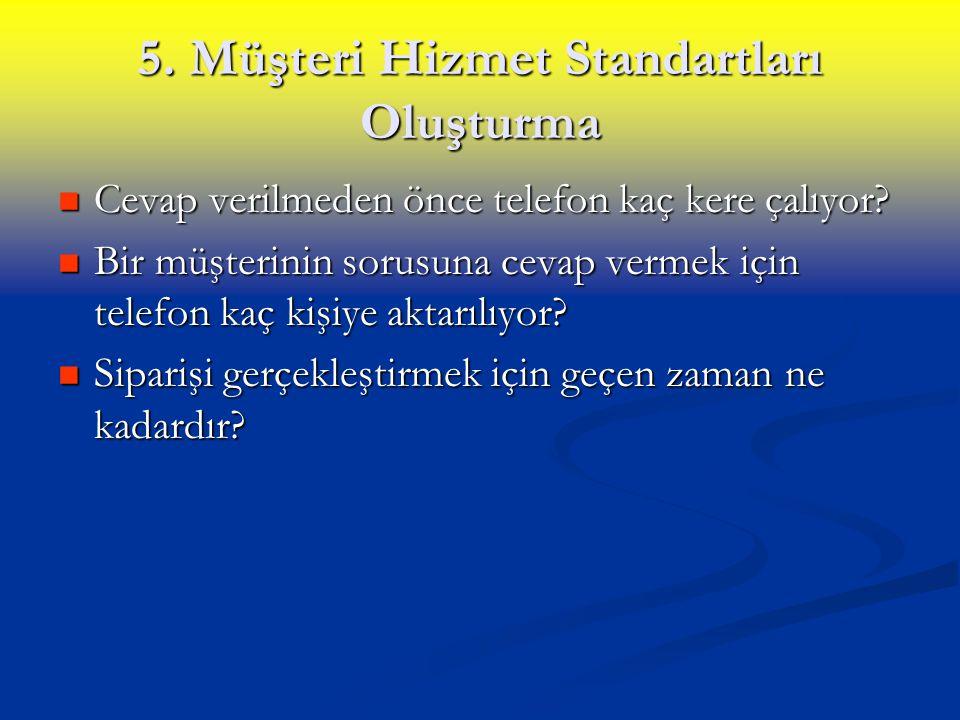 5. Müşteri Hizmet Standartları Oluşturma