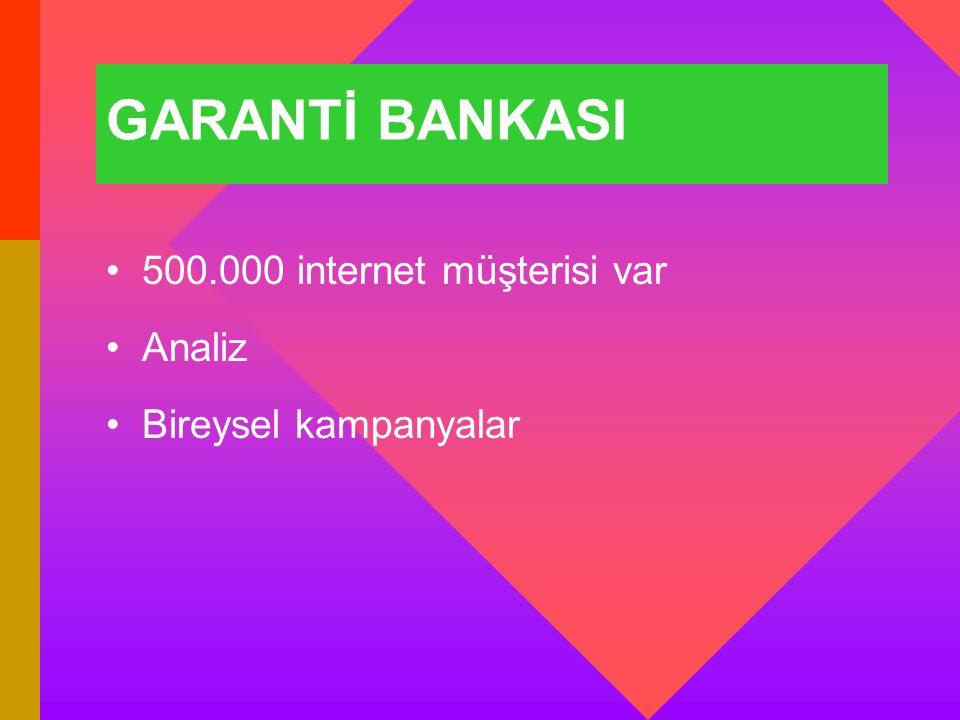 GARANTİ BANKASI 500.000 internet müşterisi var Analiz