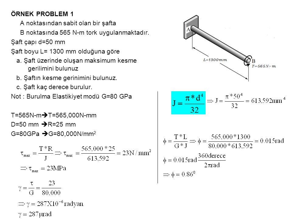 ÖRNEK PROBLEM 1 A noktasından sabit olan bir şafta. B noktasında 565 N-m tork uygulanmaktadır. Şaft çapı d=50 mm.