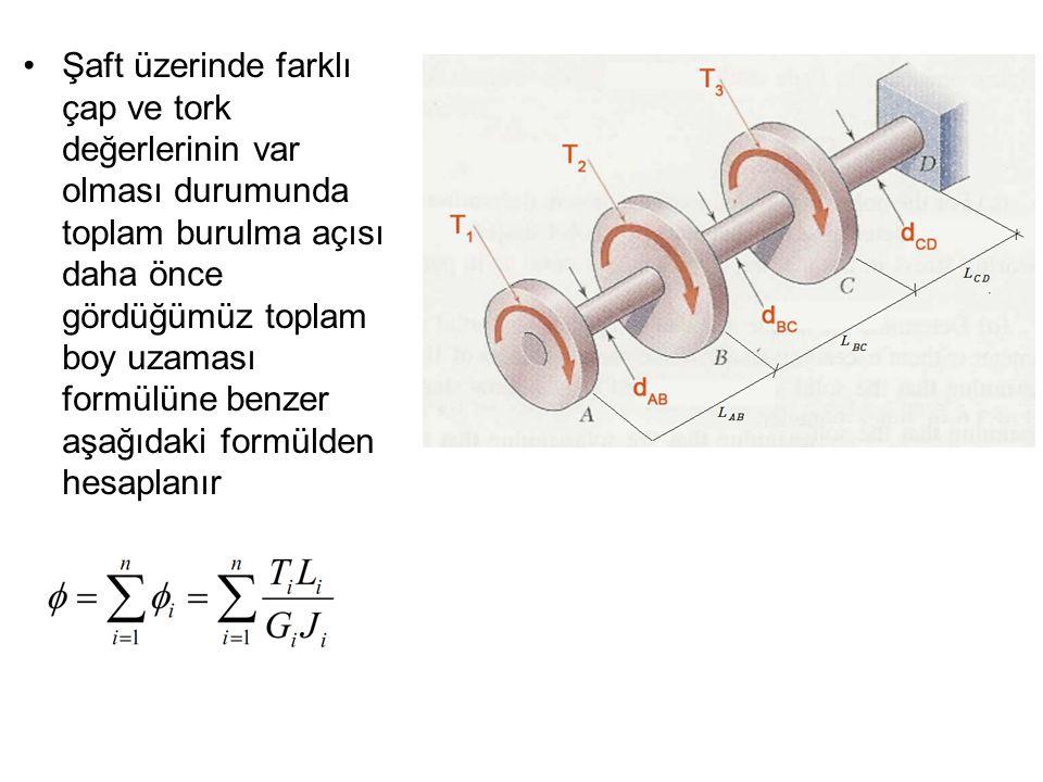 Şaft üzerinde farklı çap ve tork değerlerinin var olması durumunda toplam burulma açısı daha önce gördüğümüz toplam boy uzaması formülüne benzer aşağıdaki formülden hesaplanır