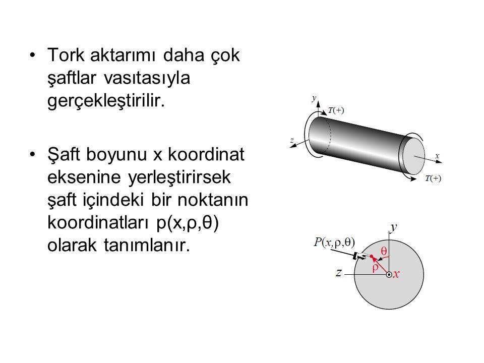 Tork aktarımı daha çok şaftlar vasıtasıyla gerçekleştirilir.