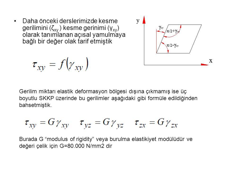 Daha önceki derslerimizde kesme gerilimini (ζxy ) kesme gerinimi (γxy) olarak tanımlanan açısal yamulmaya bağlı bir değer olak tarif etmiştik