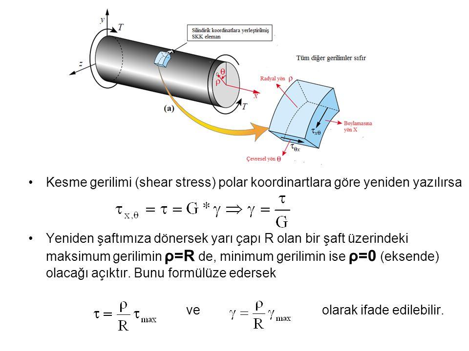 Kesme gerilimi (shear stress) polar koordinartlara göre yeniden yazılırsa