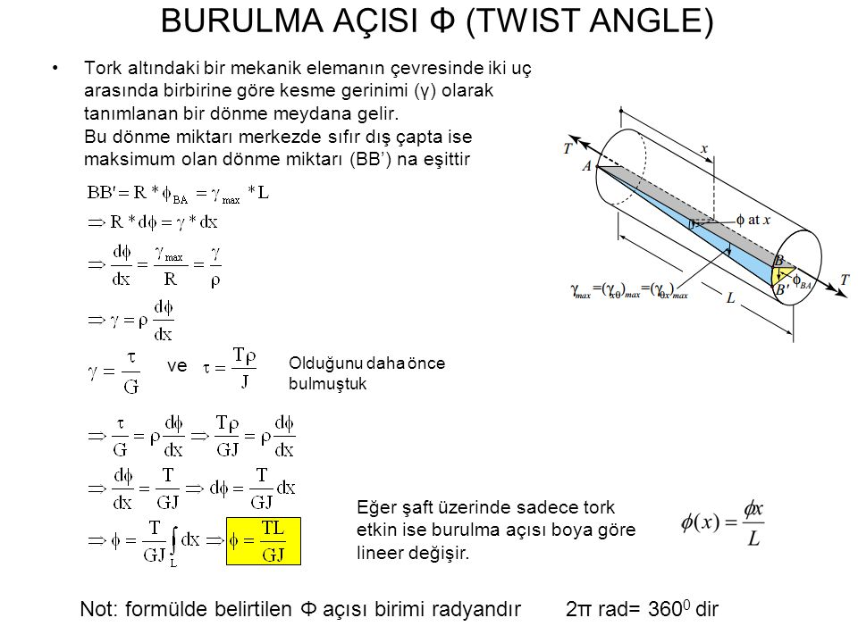 BURULMA AÇISI Φ (TWIST ANGLE)