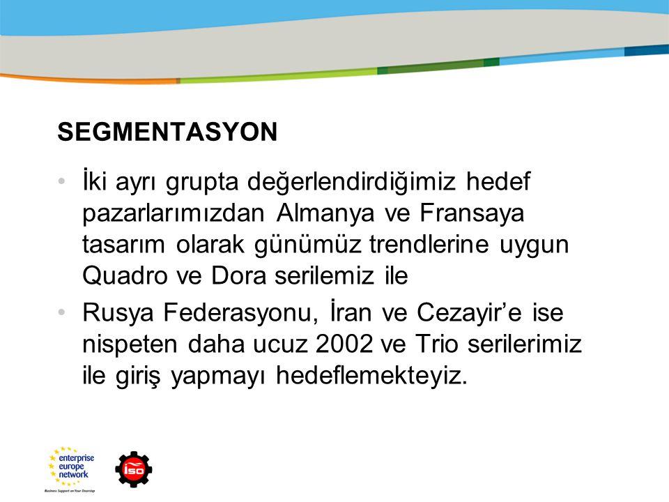 SEGMENTASYON