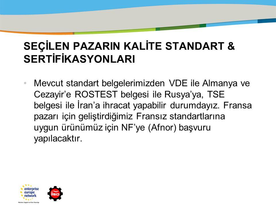 SEÇİLEN PAZARIN KALİTE STANDART & SERTİFİKASYONLARI