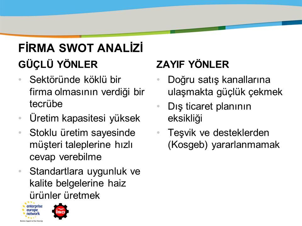 FİRMA SWOT ANALİZİ GÜÇLÜ YÖNLER ZAYIF YÖNLER