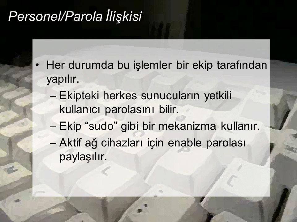 Personel/Parola İlişkisi