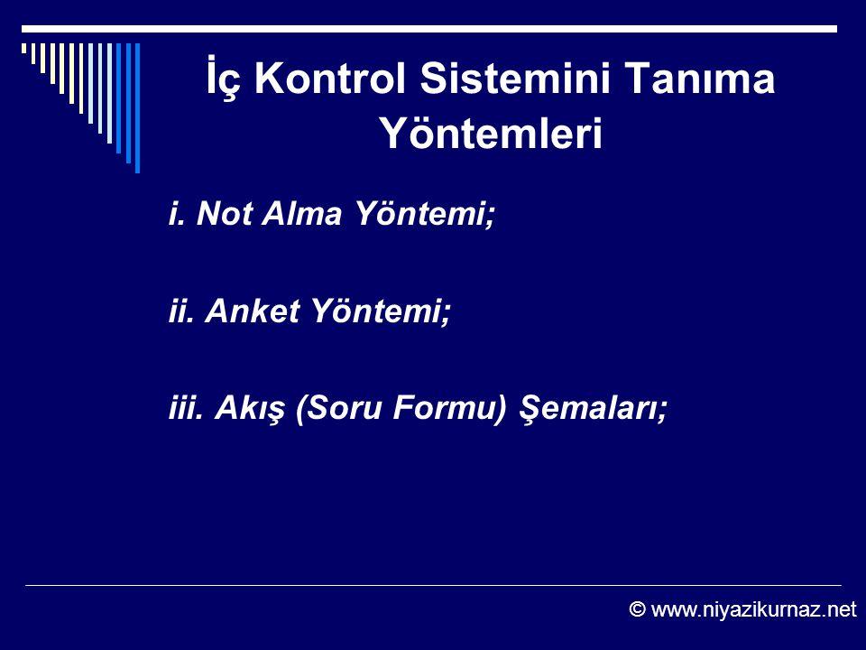 İç Kontrol Sistemini Tanıma Yöntemleri