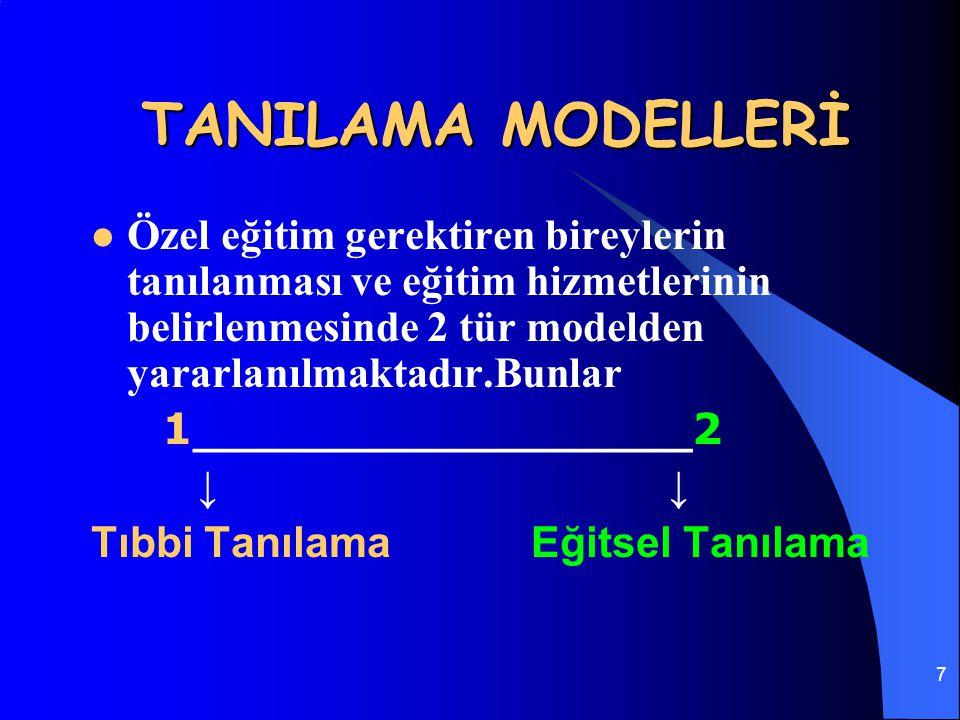 TANILAMA MODELLERİ Özel eğitim gerektiren bireylerin tanılanması ve eğitim hizmetlerinin belirlenmesinde 2 tür modelden yararlanılmaktadır.Bunlar.