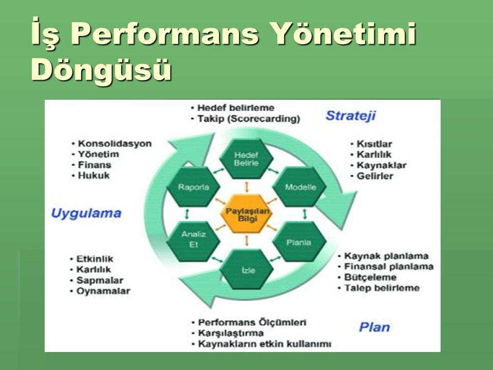 İş Performans Yönetimi Döngüsü