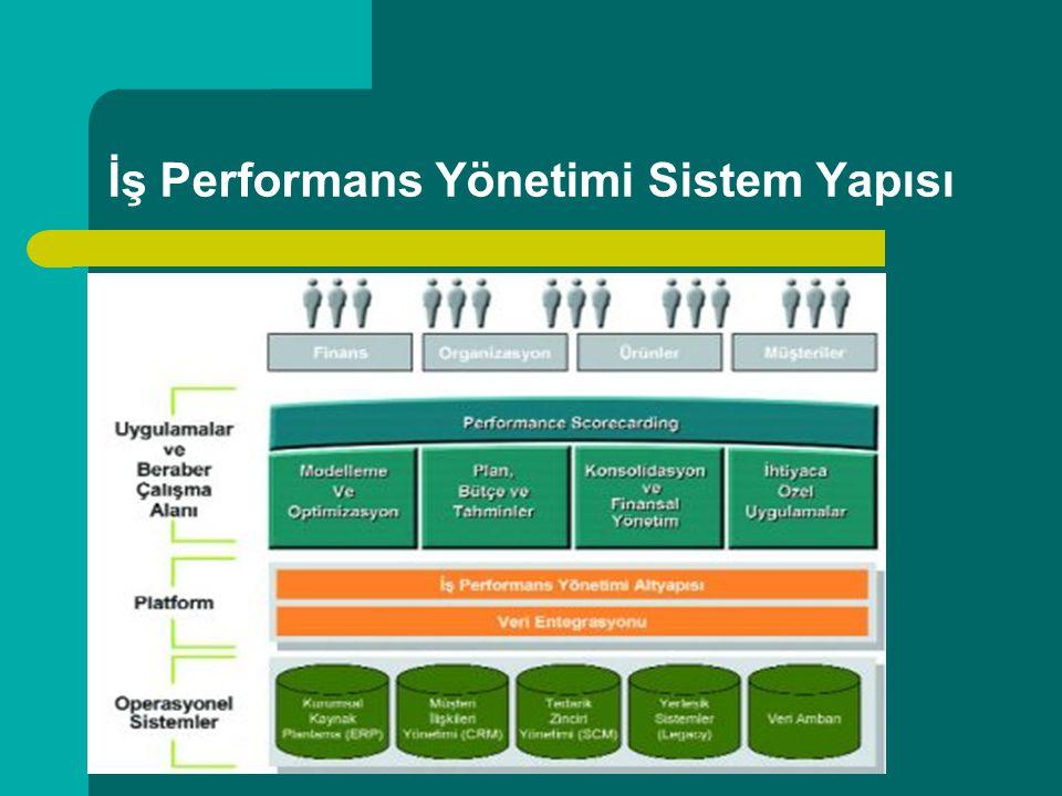 İş Performans Yönetimi Sistem Yapısı