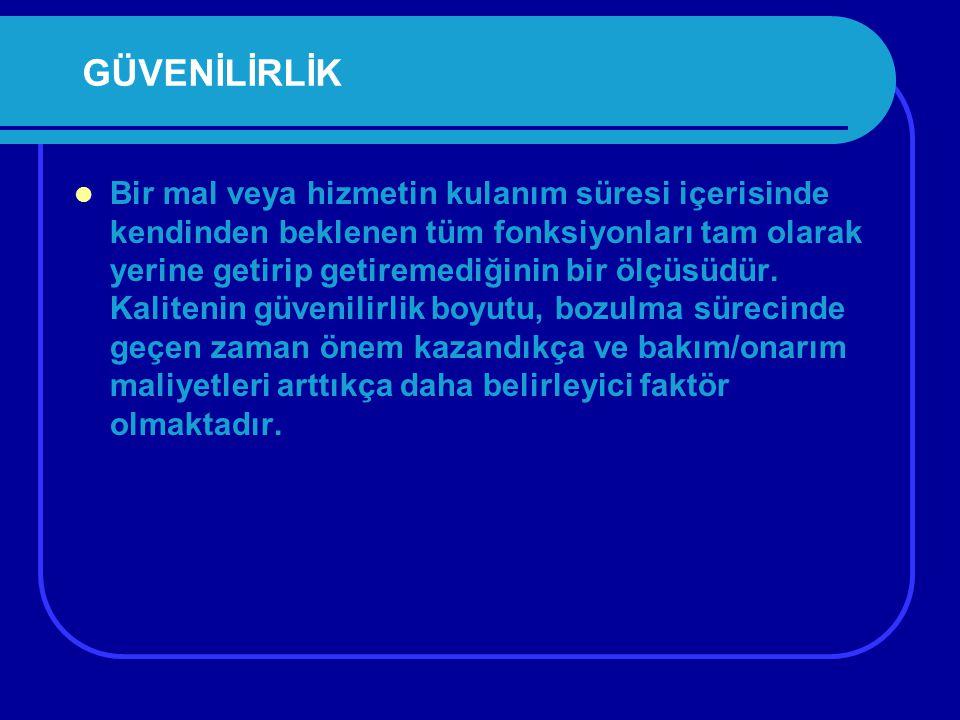 GÜVENİLİRLİK