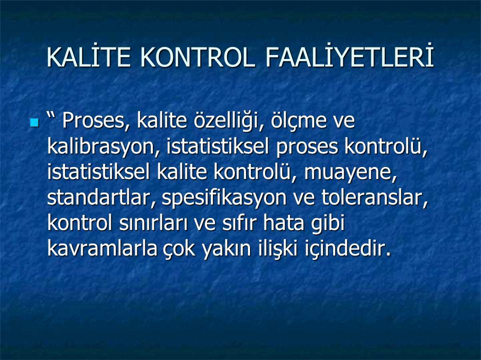 KALİTE KONTROL FAALİYETLERİ