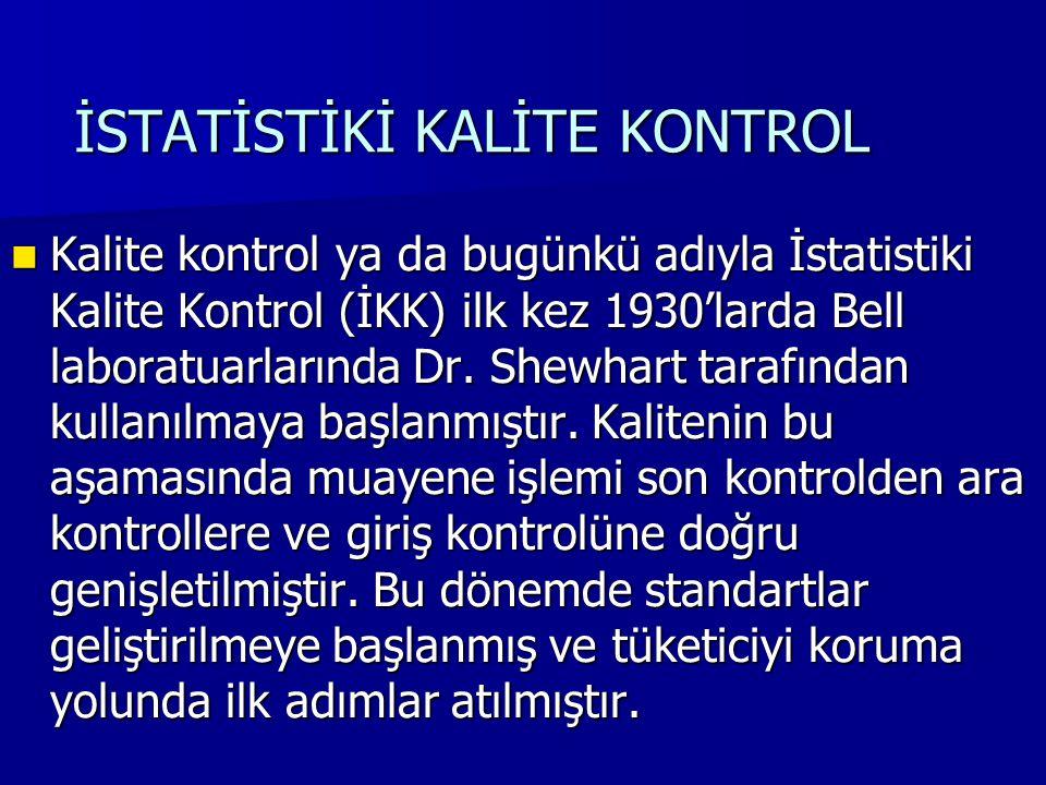 İSTATİSTİKİ KALİTE KONTROL