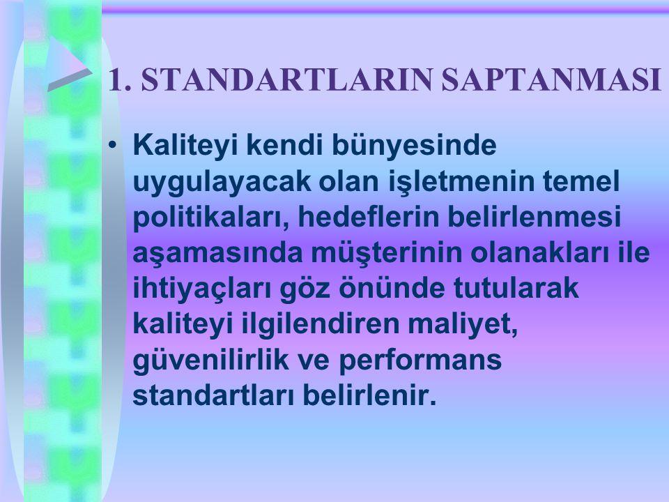1. STANDARTLARIN SAPTANMASI