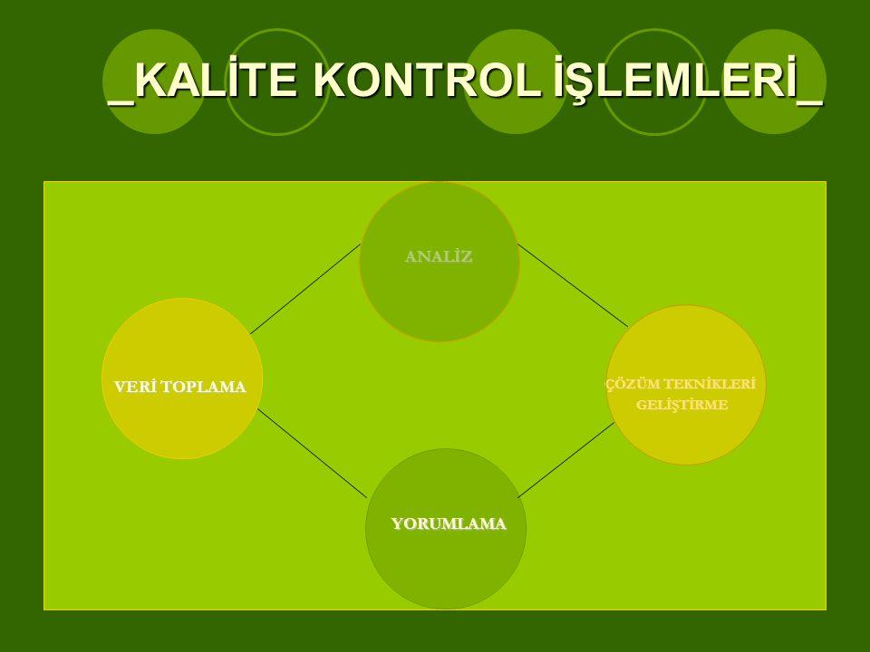 _KALİTE KONTROL İŞLEMLERİ_