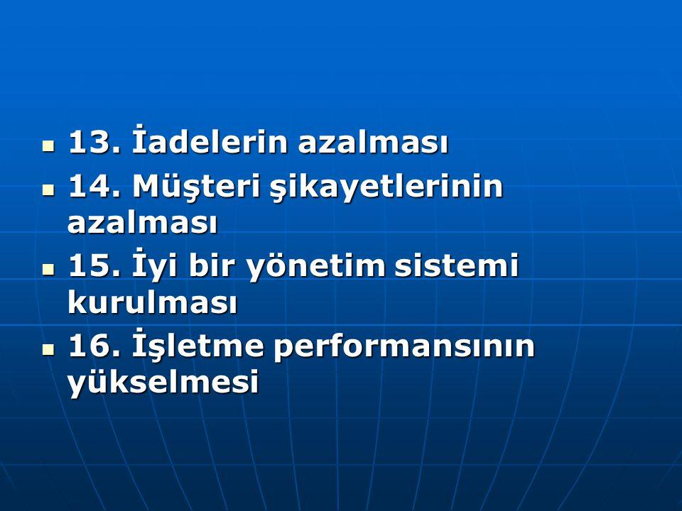 13. İadelerin azalması 14. Müşteri şikayetlerinin azalması. 15. İyi bir yönetim sistemi kurulması.