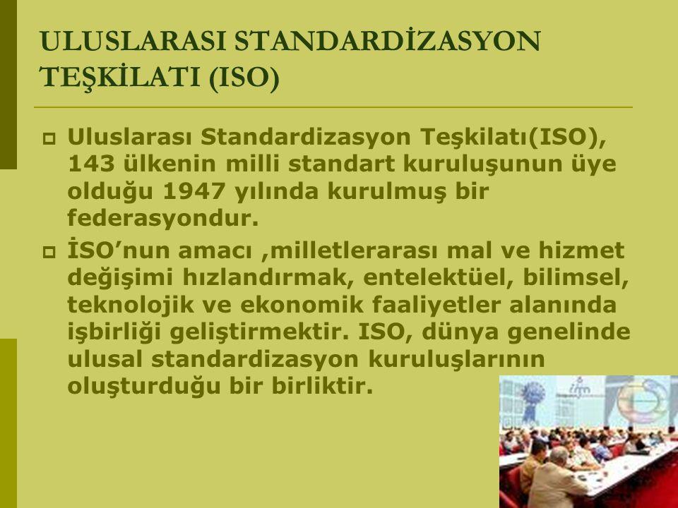 ULUSLARASI STANDARDİZASYON TEŞKİLATI (ISO)