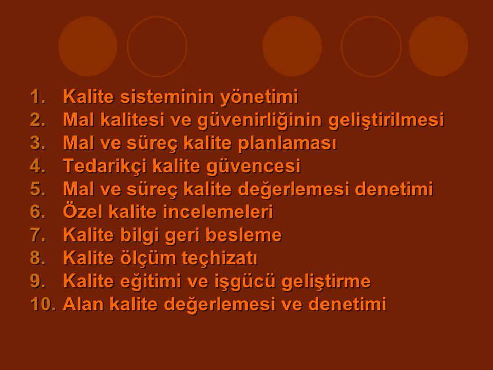 Kalite sisteminin yönetimi