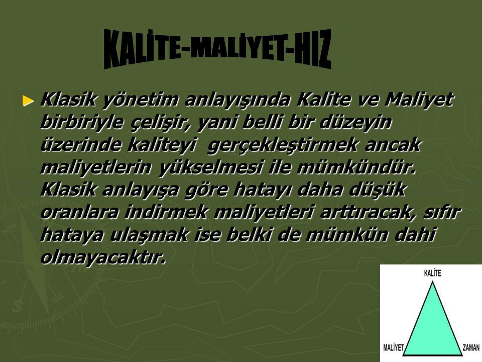 KALİTE-MALİYET-HIZ